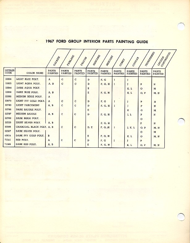 1967 Mustang Interior Paint Chip Chart With Paint Codes Maine Mustang